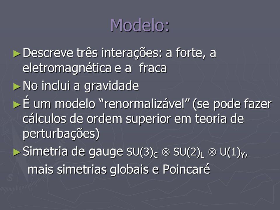 Modelo: Descreve três interações: a forte, a eletromagnética e a fraca