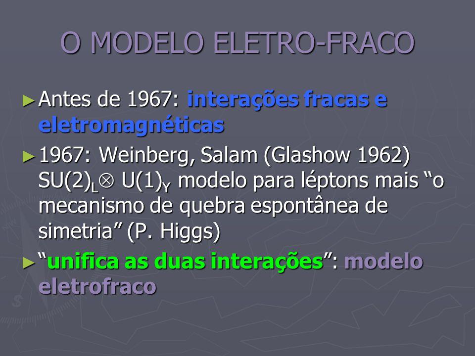 O MODELO ELETRO-FRACO Antes de 1967: interações fracas e eletromagnéticas.