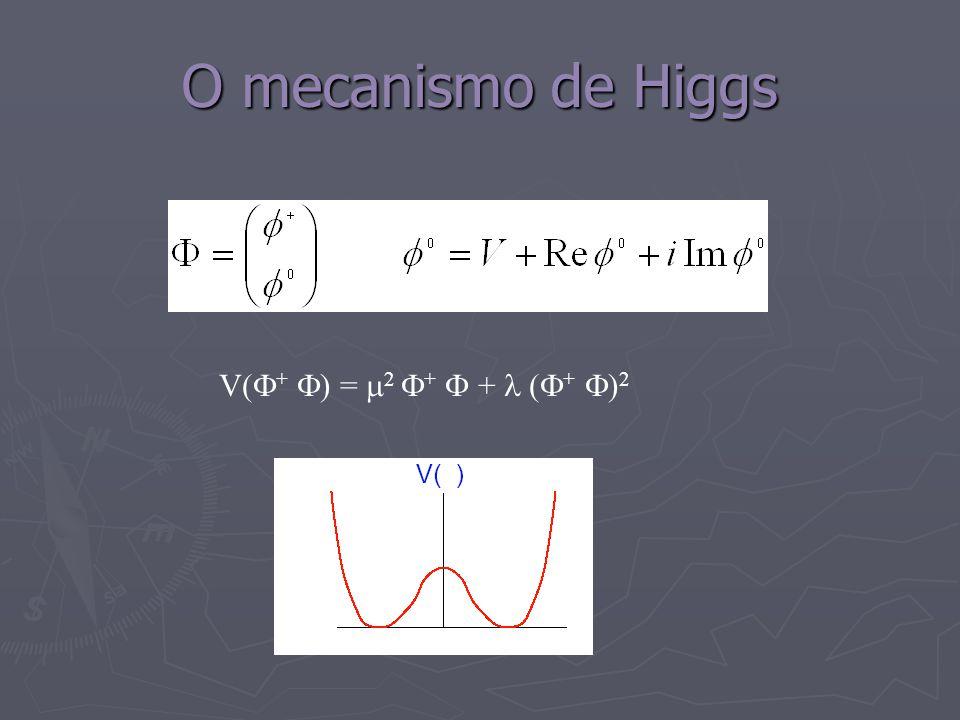 O mecanismo de Higgs V(+ ) = 2 +  +  (+ )2