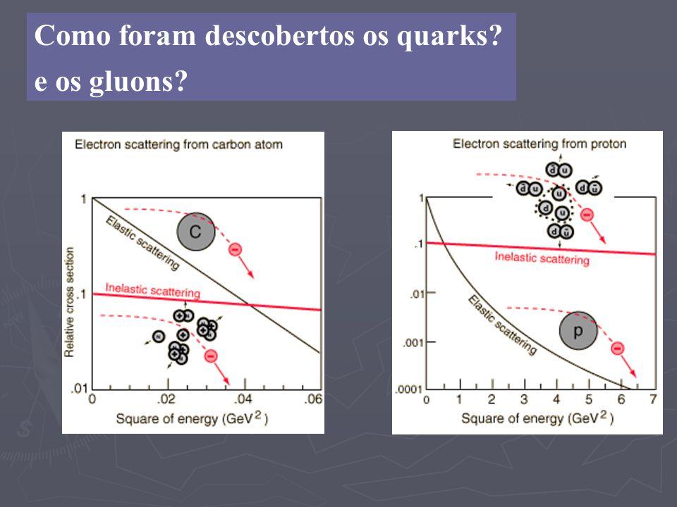 Como foram descobertos os quarks