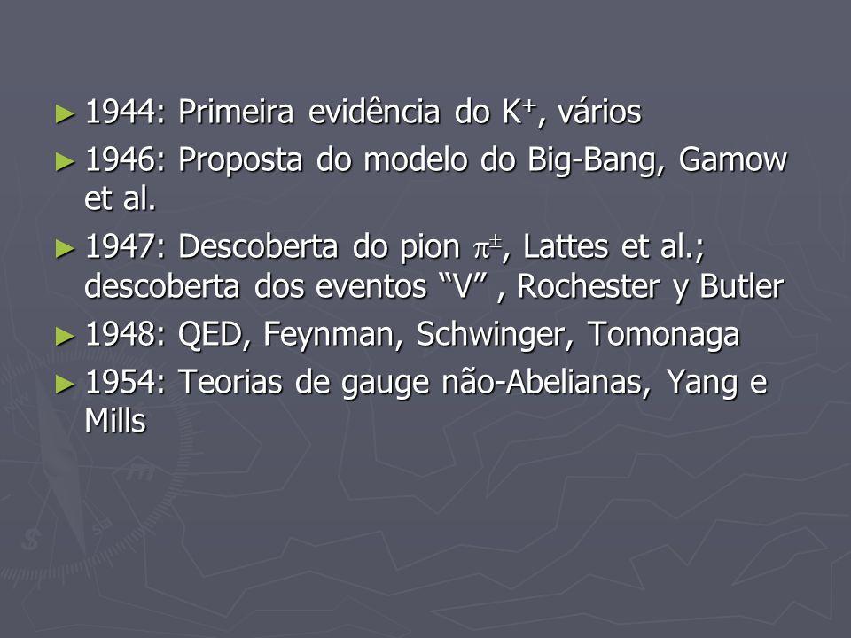 1944: Primeira evidência do K+, vários