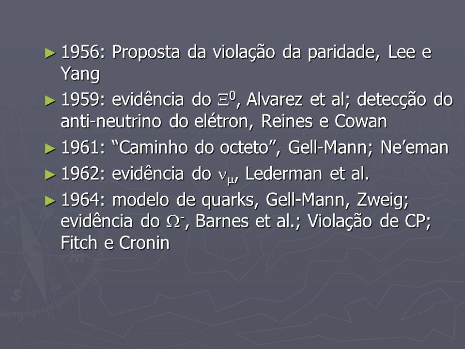 1956: Proposta da violação da paridade, Lee e Yang