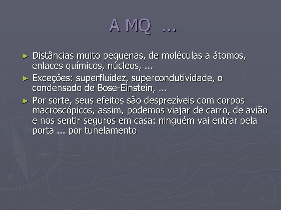 A MQ ... Distâncias muito pequenas, de moléculas a átomos, enlaces químicos, núcleos, ...