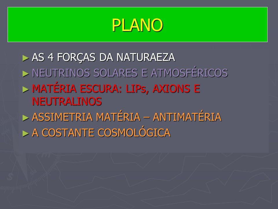 PLANO AS 4 FORÇAS DA NATURAEZA NEUTRINOS SOLARES E ATMOSFÉRICOS