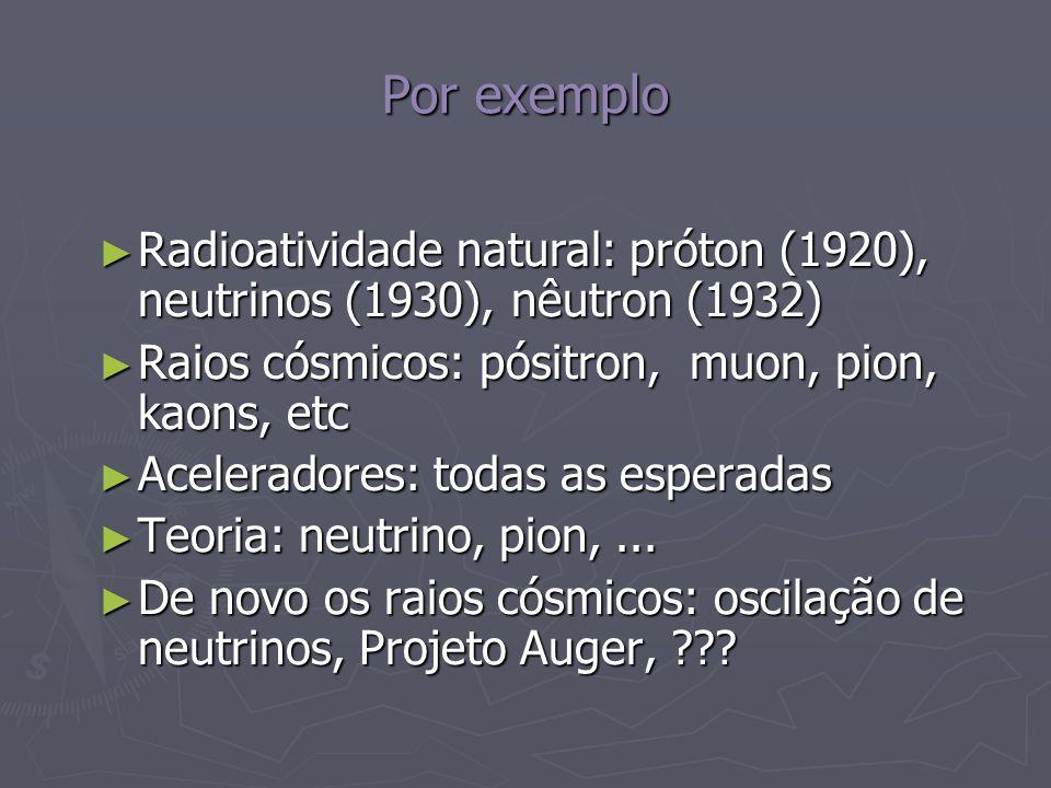 Por exemplo Radioatividade natural: próton (1920), neutrinos (1930), nêutron (1932) Raios cósmicos: pósitron, muon, pion, kaons, etc.