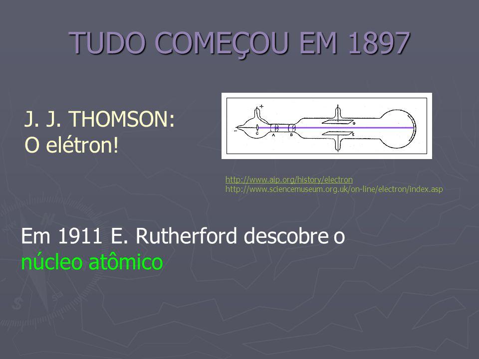 TUDO COMEÇOU EM 1897 J. J. THOMSON: O elétron!