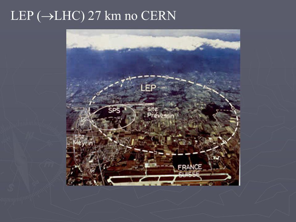 LEP (LHC) 27 km no CERN