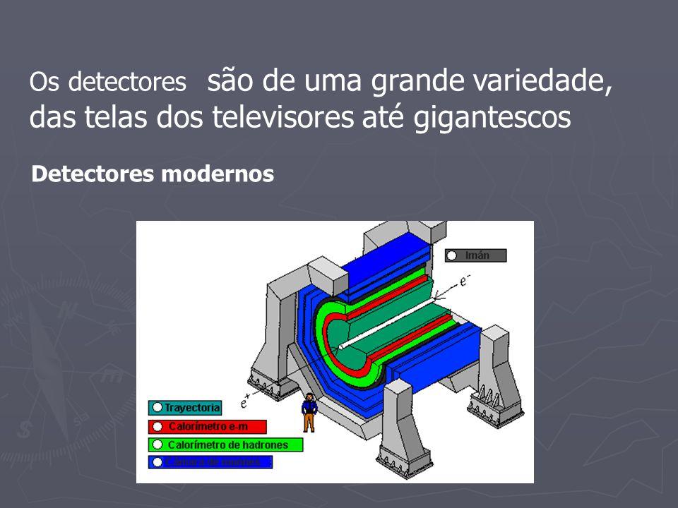 das telas dos televisores até gigantescos