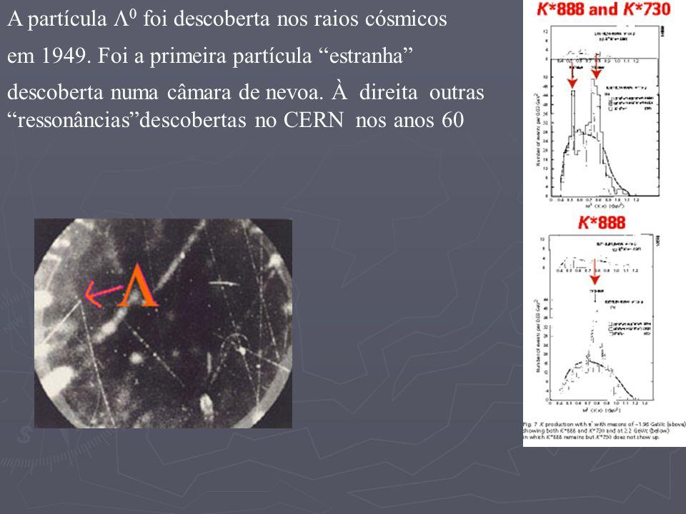 A partícula 0 foi descoberta nos raios cósmicos