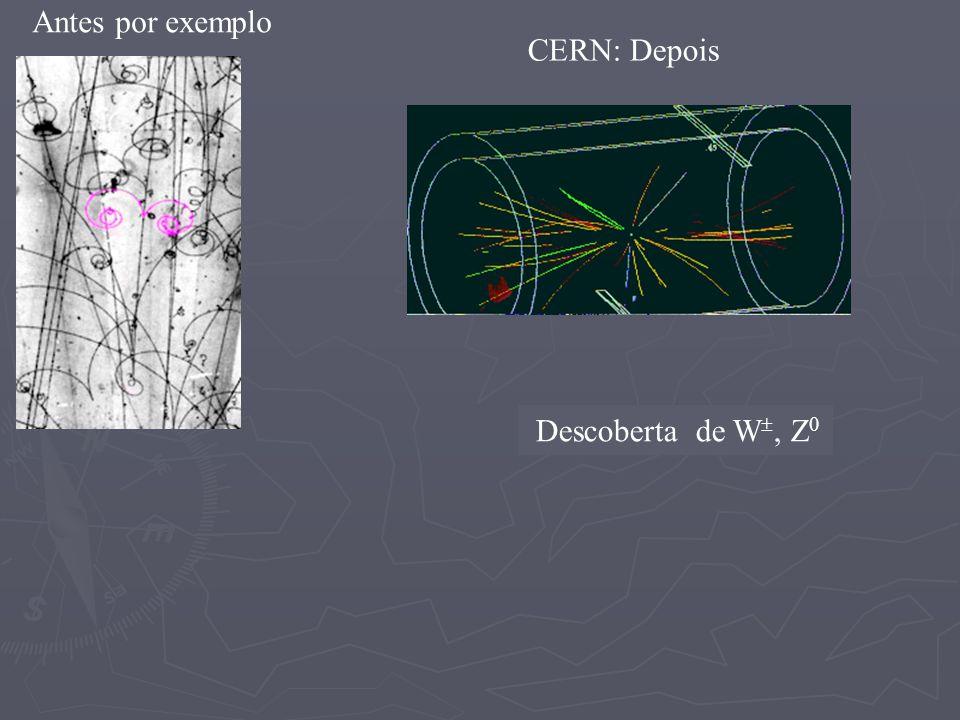 Antes por exemplo CERN: Depois Descoberta de W, Z0