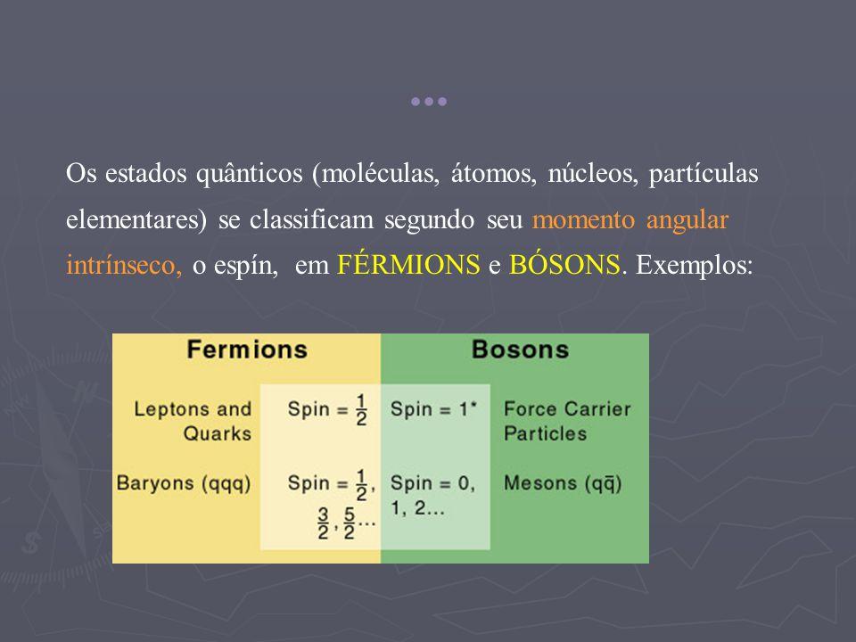 ... Os estados quânticos (moléculas, átomos, núcleos, partículas