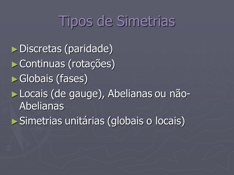 Tipos de Simetrias Discretas (paridade) Continuas (rotações)