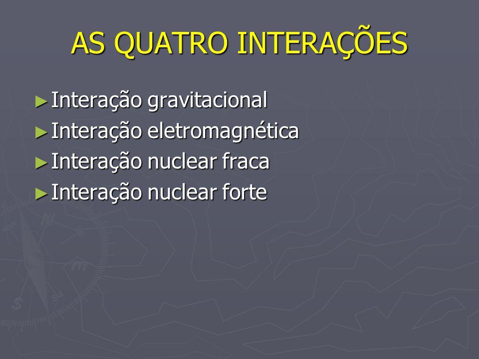 AS QUATRO INTERAÇÕES Interação gravitacional Interação eletromagnética