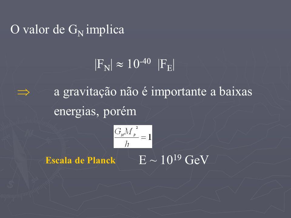 a gravitação não é importante a baixas energias, porém