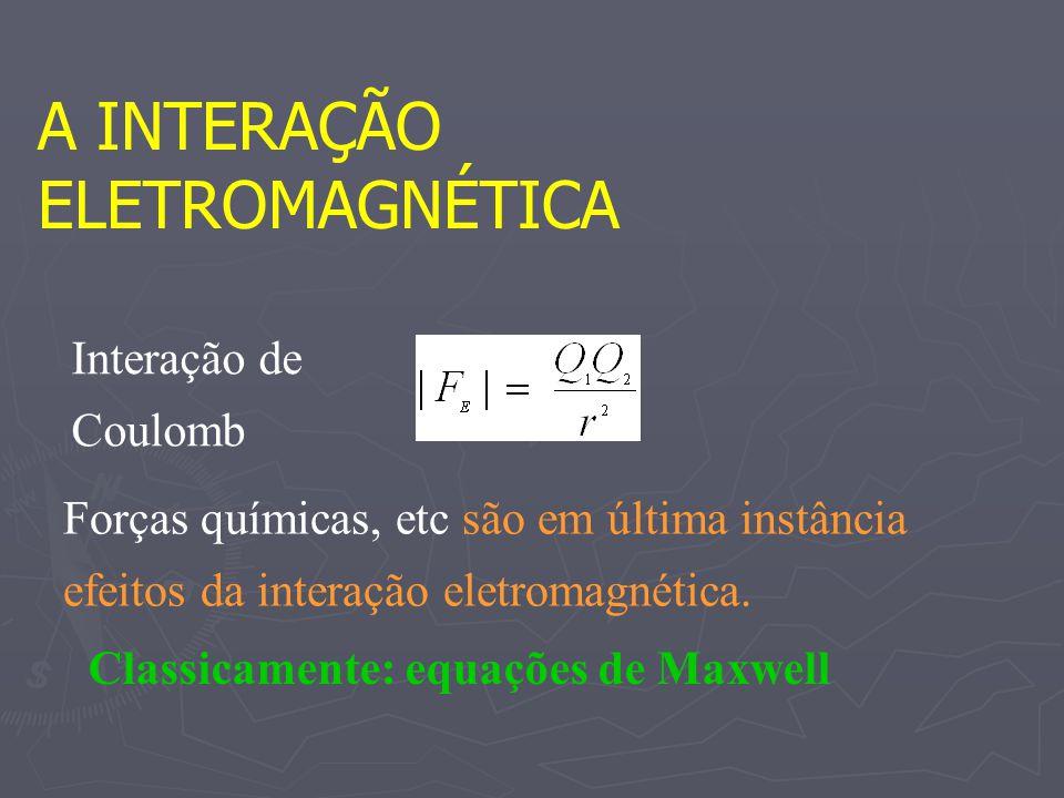 A INTERAÇÃO ELETROMAGNÉTICA