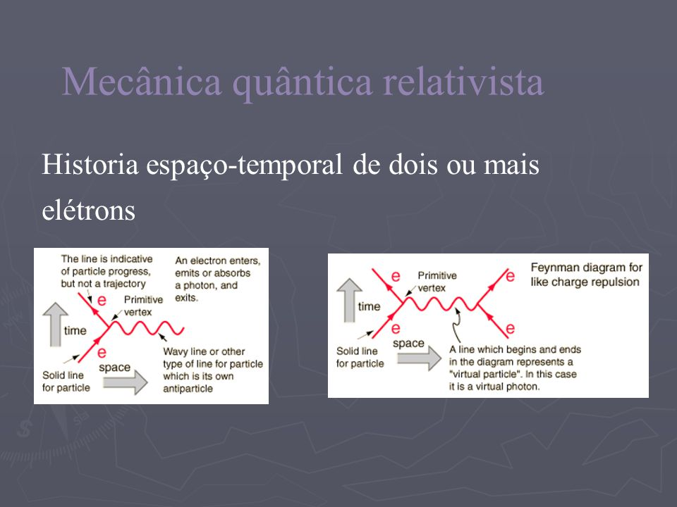 Mecânica quântica relativista