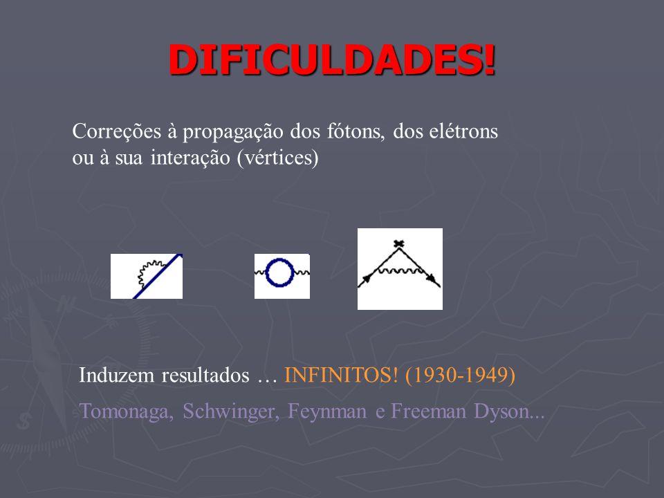 DIFICULDADES! Correções à propagação dos fótons, dos elétrons ou à sua interação (vértices) Induzem resultados … INFINITOS! (1930-1949)