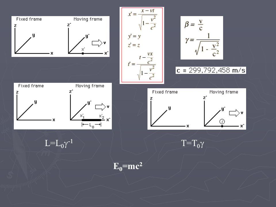 L=L0-1 T=T0 E0=mc2