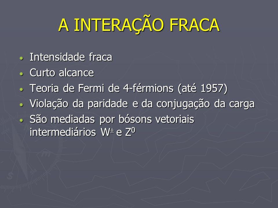 A INTERAÇÃO FRACA Intensidade fraca Curto alcance