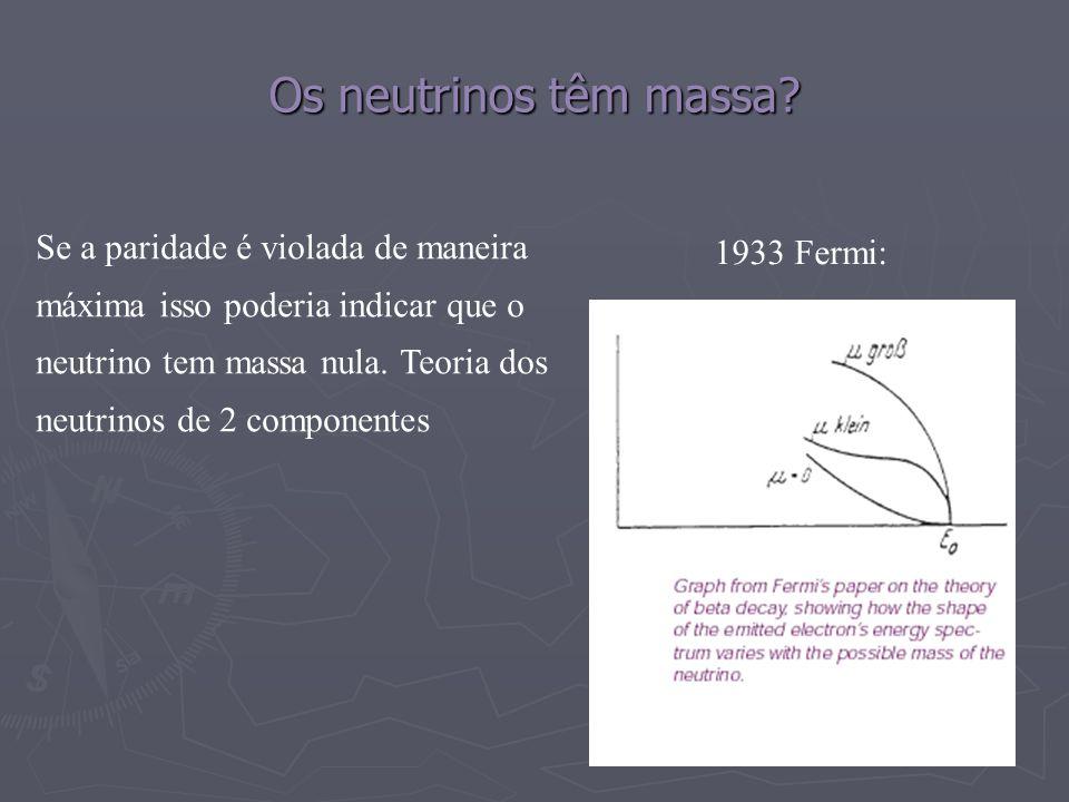 Os neutrinos têm massa Se a paridade é violada de maneira 1933 Fermi: