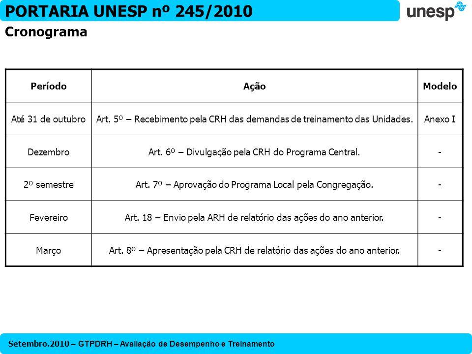 PORTARIA UNESP nº 245/2010 Cronograma Período Ação Modelo