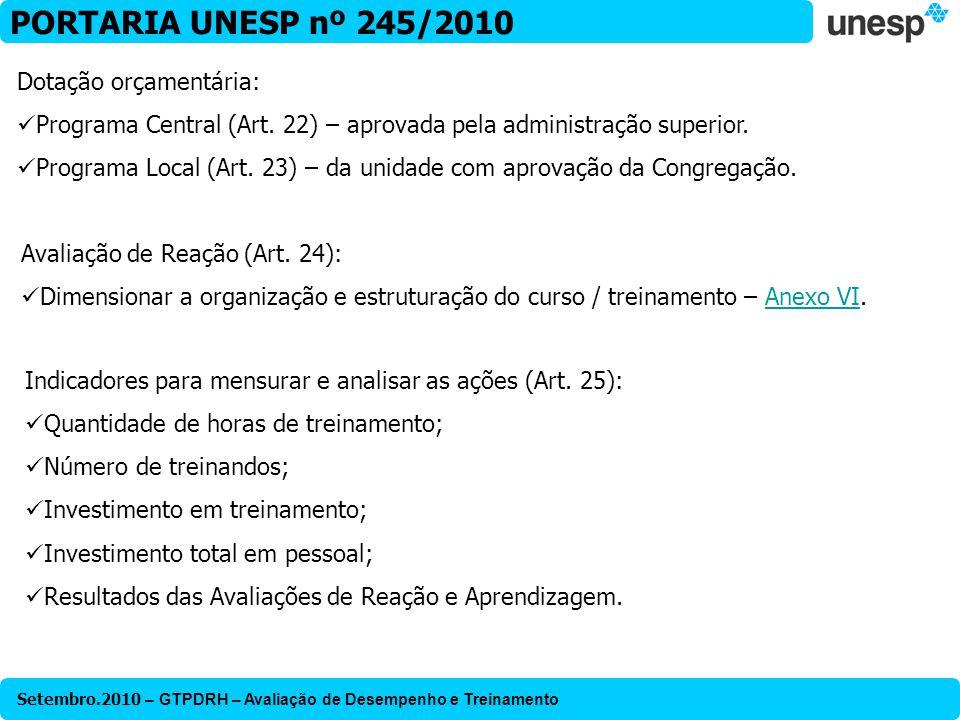 PORTARIA UNESP nº 245/2010 Dotação orçamentária: