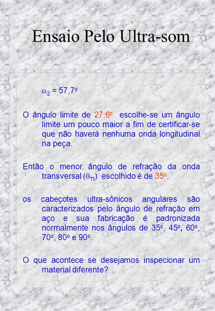 Ensaio Pelo Ultra-som 2 = 57,7o