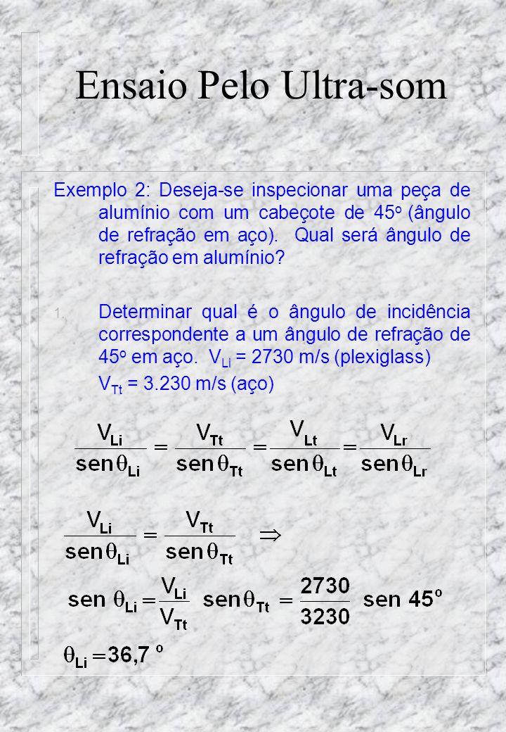 Ensaio Pelo Ultra-som