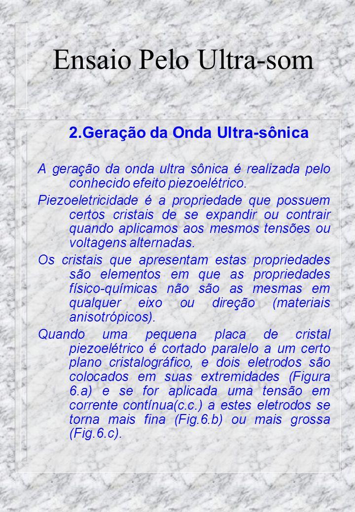 Ensaio Pelo Ultra-som 2.Geração da Onda Ultra-sônica