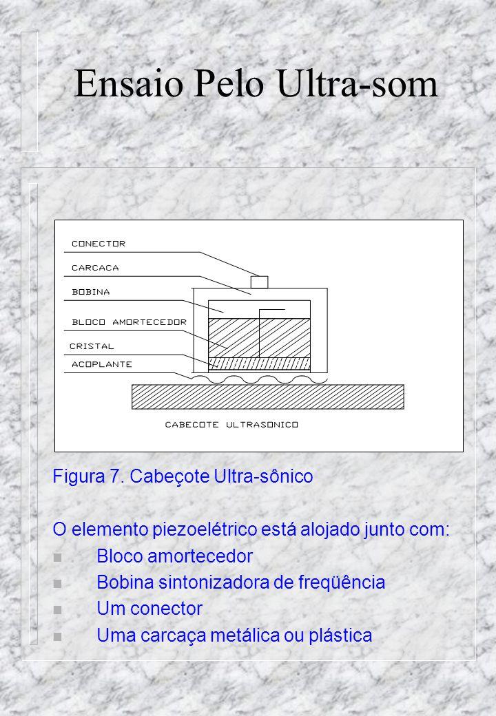 Ensaio Pelo Ultra-som Figura 7. Cabeçote Ultra-sônico