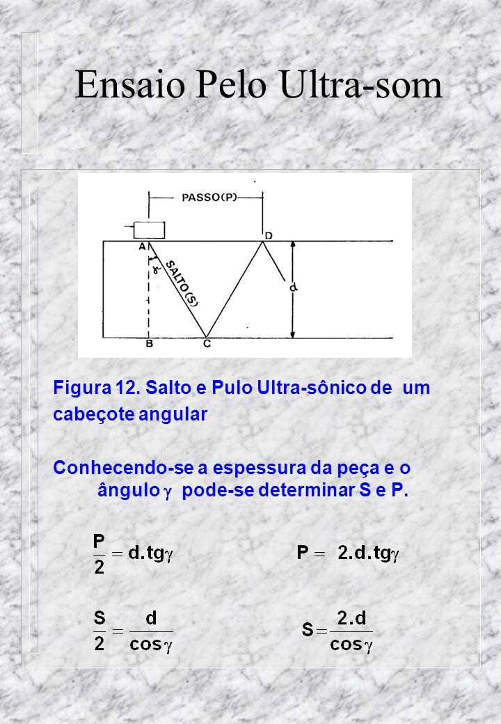 Ensaio Pelo Ultra-som Figura 12. Salto e Pulo Ultra-sônico de um