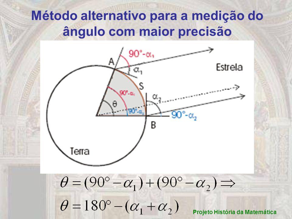 Método alternativo para a medição do ângulo com maior precisão