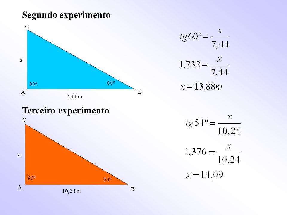 Segundo experimento Terceiro experimento A B A C x 60º 90º 7,44 m B C