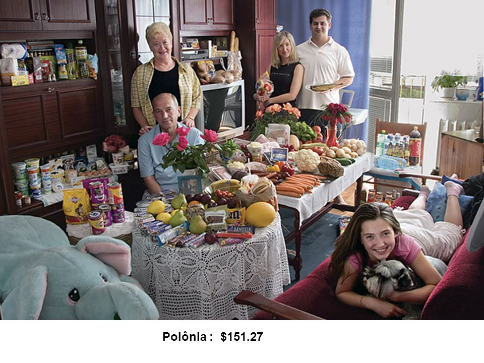 Polônia : $151.27