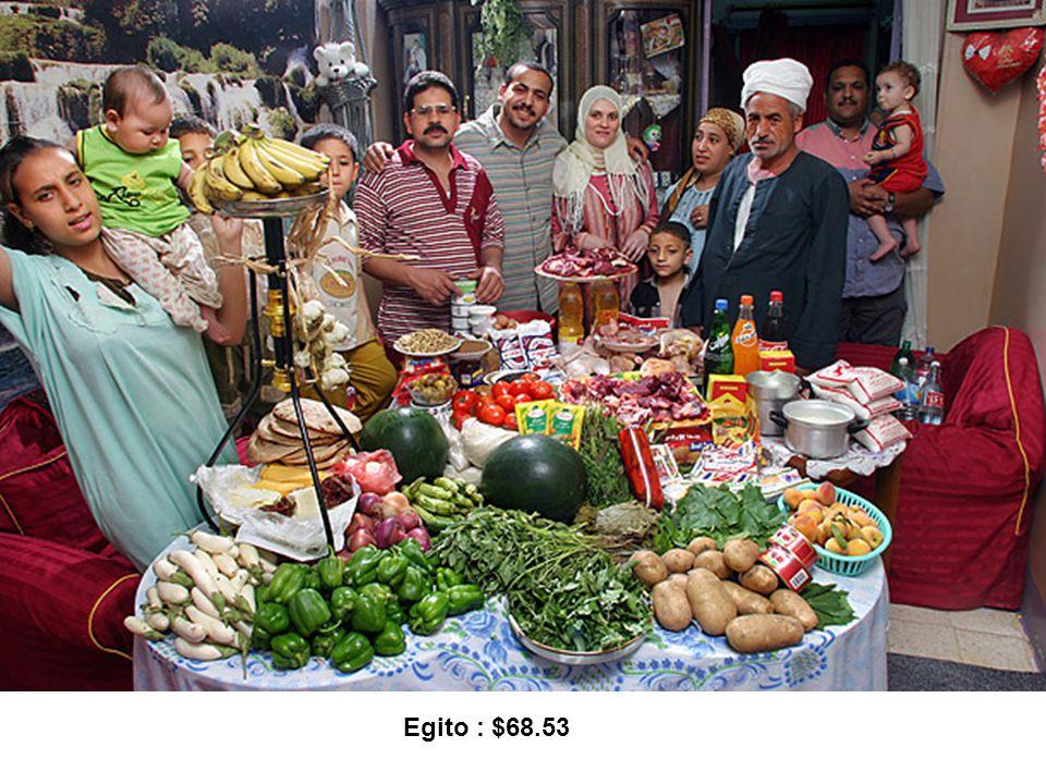 Egito : $68.53