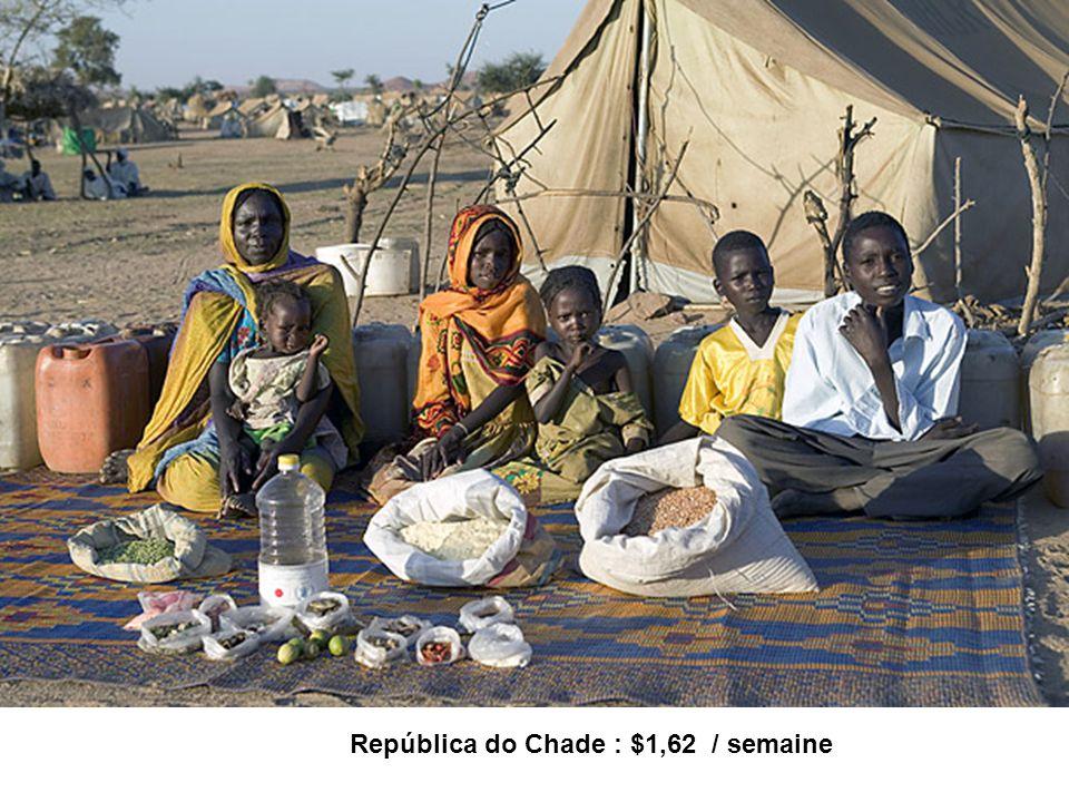 República do Chade : $1,62 / semaine