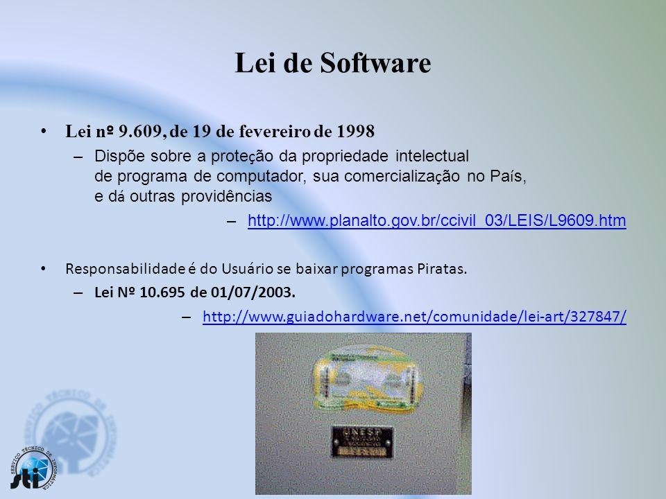 Lei de Software Lei nº 9.609, de 19 de fevereiro de 1998