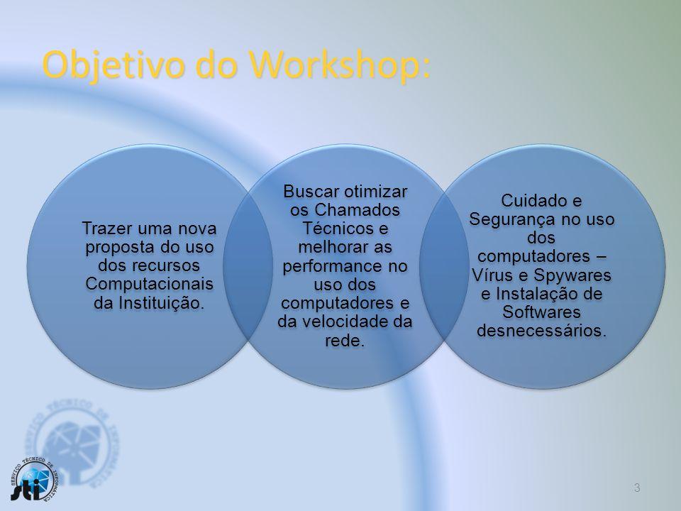 Objetivo do Workshop: Trazer uma nova proposta do uso dos recursos Computacionais da Instituição.
