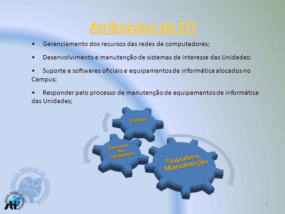 Atribuições do STI • Gerenciamento dos recursos das redes de computadores; • Desenvolvimento e manutenção de sistemas de interesse das Unidades;