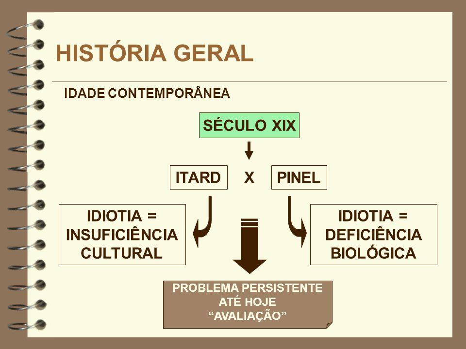 IDIOTIA = INSUFICIÊNCIA CULTURAL IDIOTIA = DEFICIÊNCIA BIOLÓGICA