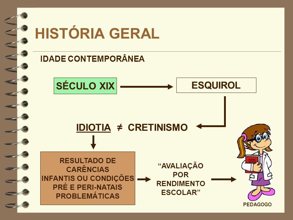 HISTÓRIA GERAL SÉCULO XIX ESQUIROL IDIOTIA ≠ CRETINISMO