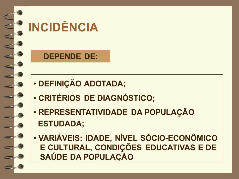 INCIDÊNCIA DEPENDE DE: DEFINIÇÃO ADOTADA; CRITÉRIOS DE DIAGNÓSTICO;
