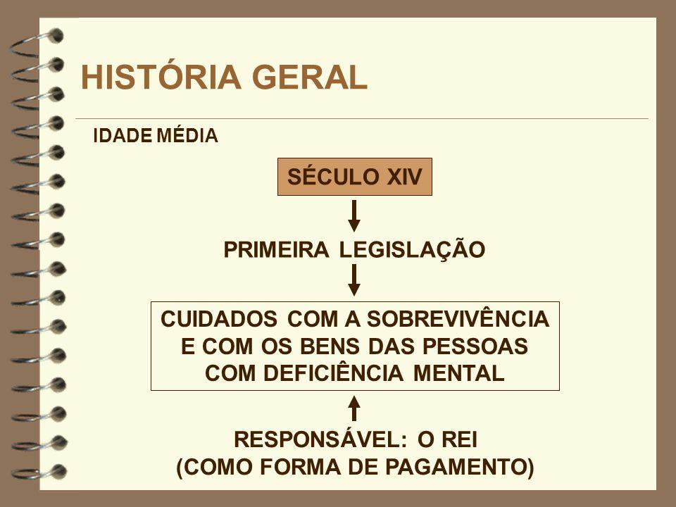 HISTÓRIA GERAL SÉCULO XIV PRIMEIRA LEGISLAÇÃO