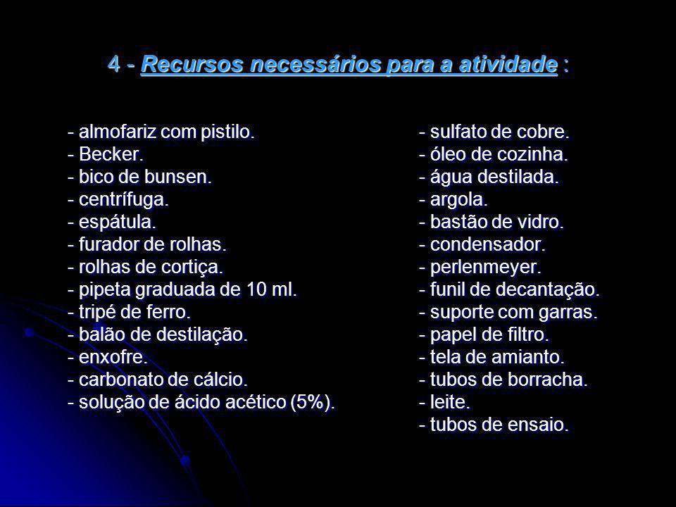 4 - Recursos necessários para a atividade :
