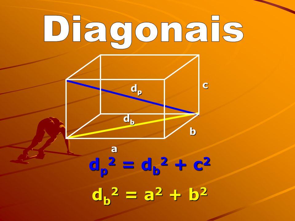 Diagonais a b c dp db dp2 = db2 + c2 db2 = a2 + b2