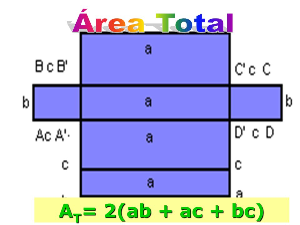 Área Total AT= 2(ab + ac + bc)