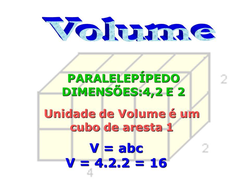 Volume V = abc V = 4.2.2 = 16 PARALELEPÍPEDO DIMENSÕES:4,2 E 2