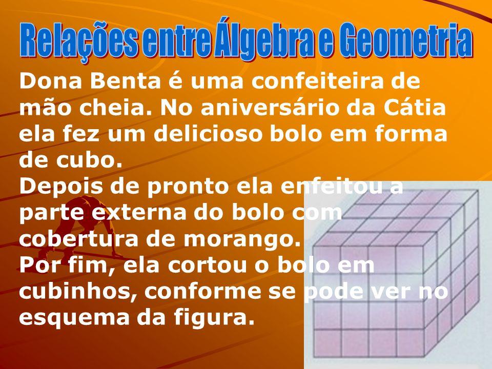 Relações entre Álgebra e Geometria