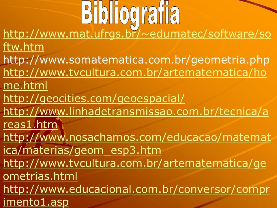 Bibliografia http://www.mat.ufrgs.br/~edumatec/software/softw.htm