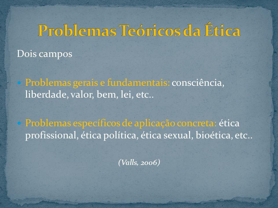 Problemas Teóricos da Ética
